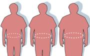 Nebezpečí při hubnutí s igelitem
